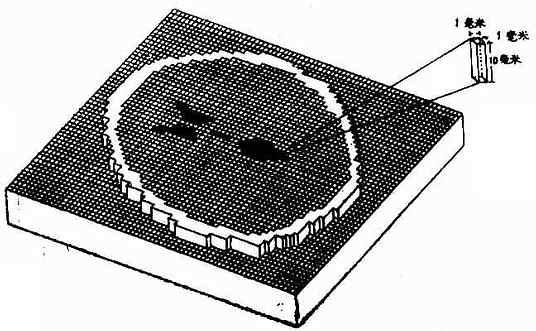 图7-1 CT 机的基本构造   二、CT 机的工作原理   CT机扫描部分主要由X线管和不同数目的控测器组成,用来收集信息。X线束对所选择的层面进行扫描,其强度因和不同密度的组织相互作用而产生相应的吸收和衰减。探测器将收集到X线信号转变为电信号,经模/数转换器(A/D converter)转换成数字,输入计算机储存和处理,从而得到该层面各单位容积的CT值(CT number),并排列成数字矩阵(Digital matrix)(图7-2)。这些数字可储存于硬磁盘(Hard disk)、软磁盘(Flopp